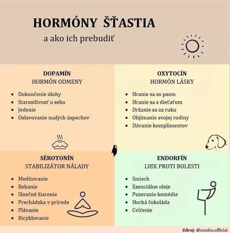 hormony šťastia a ako ich prebudiť